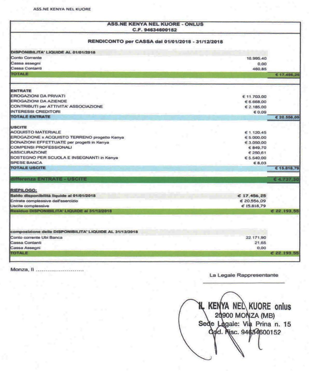 bilancio onlus 2018